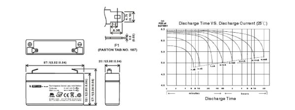 Akku kompatibel PS1.2-6 6V 1,2Ah AGM Blei Batterie wiederaufladbar wartungsfrei